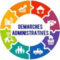Demarches administratives